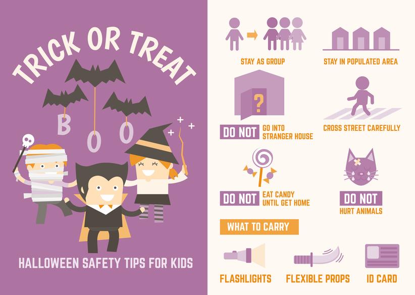 trick or treat safety Portland